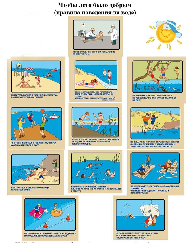 правила поведения на море картинки интерьер можно при